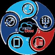 Alles-in-1 met LanTel Cloud