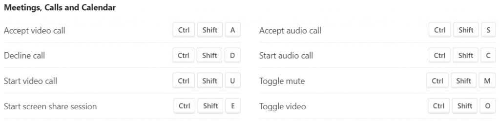 Hoe werkt microsoft Teams - shortcuts